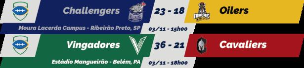 TPFA - Liga Nacional - 2018-11-03 - Playoffs - Resultados