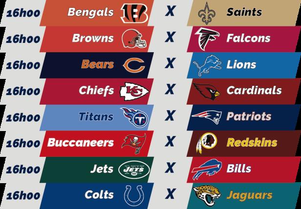 TPFA - NFL - 2018-11-11 - Semana 10 - Jogos 16h
