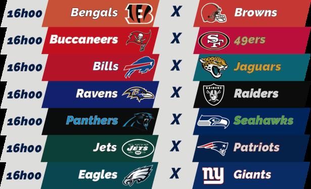 TPFA - NFL - 2018-11-25 - Semana 12 - Jogos 16h
