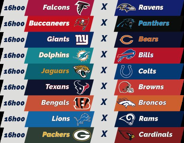 TPFA - NFL - 2018-12-02 - Semana 13 - Jogos 16h