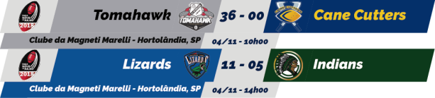 TPFA - Taça 9 de Julho - 2018-11-04- Resultados