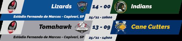 TPFA - Taça 9 de Julho - 2018-11-25 - Semifinal - Resultados
