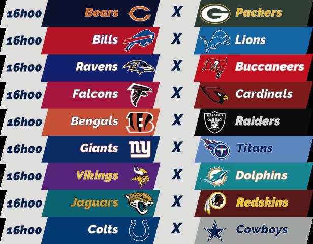 TPFA - NFL - 2018-12-16 - Semana 15 - Jogos 16h