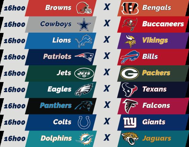 TPFA - NFL - 2018-12-23 - Semana 16 - Jogos 16h